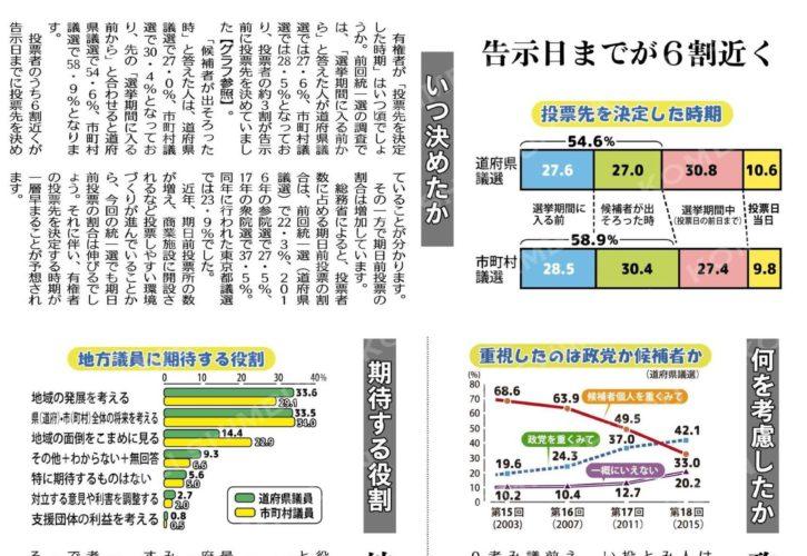 データで見る有権者の投票行動